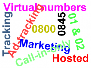 Do you track your marketing and adverts?